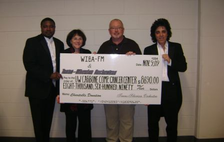 Group during a check presentation