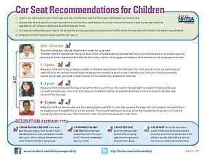 Safe Kids Madison: NHTSA car seat recommendations