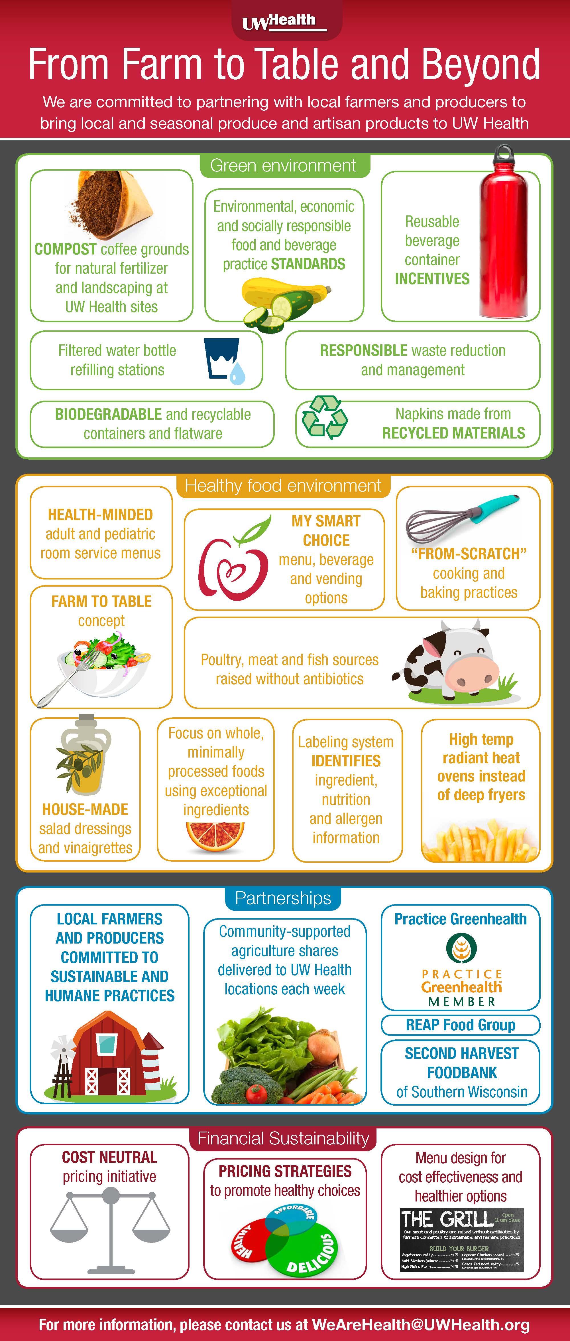 We Are Health Infographic Uw Health Madison Wi