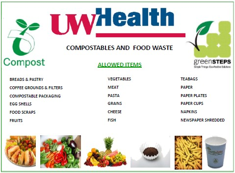 UW Health Composting Initiative: Compostable items chart