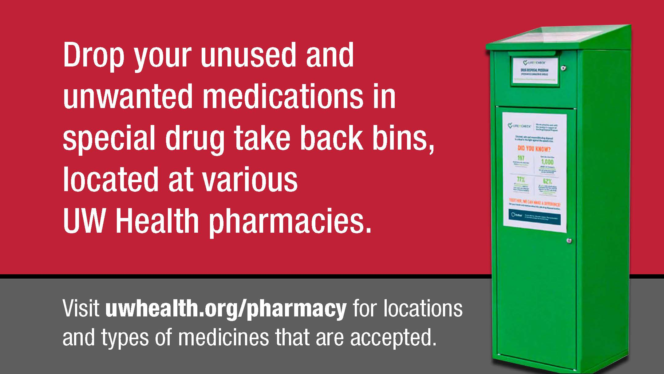 pills; proper medication disposal; UW Health Pharmacy Services; Madison, Wisconsin